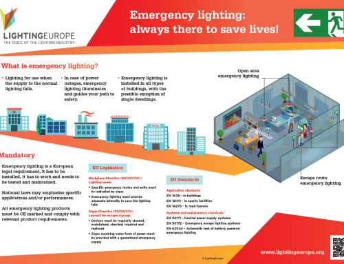 Emergency lighting: always there to save lives!